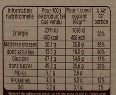 Coeurs coulants au chocolat - Voedingswaarden