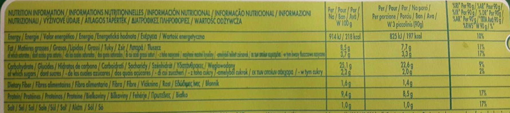Piccolinis Pomodoro Mozzarella - Información nutricional