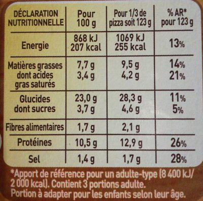 Four à Pierre Royale - Informations nutritionnelles