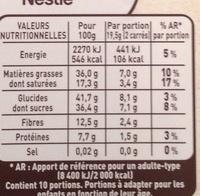 Chocolat noir myrtilles, amandes et noisettes - Información nutricional