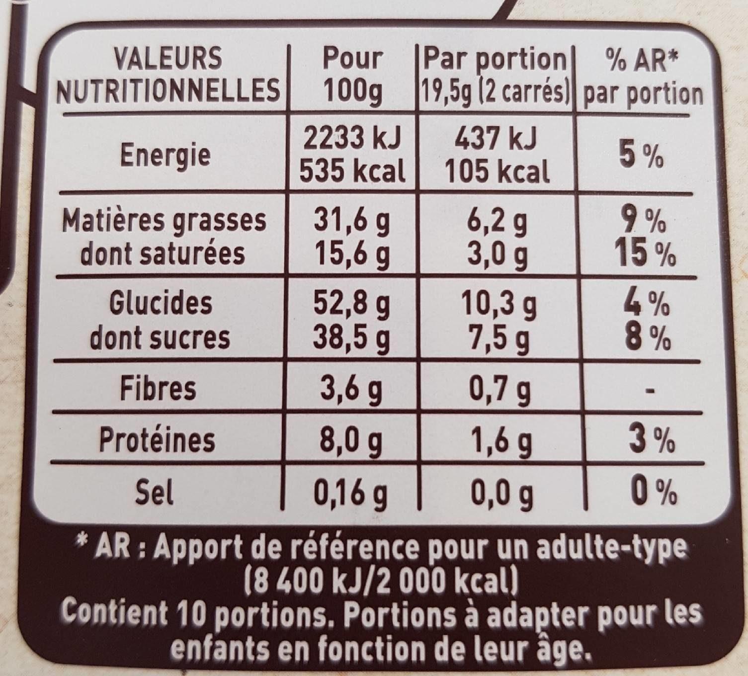 Les recettes de l'atelier Chocolat au lait Raisins, Amandes & Noisettes - Informations nutritionnelles - fr