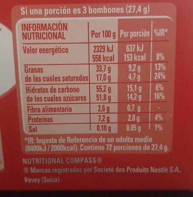 Bombones Caja Roja - Informations nutritionnelles