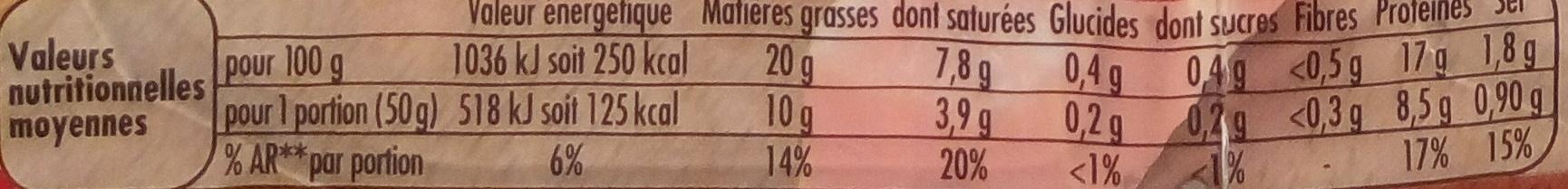 Lardons fumés (-25 % de sel) - Informazioni nutrizionali - fr