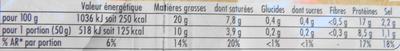 Lardons, Fumés - Informations nutritionnelles - fr