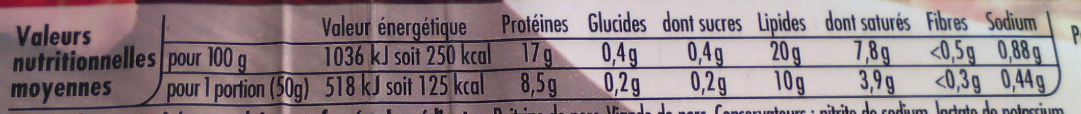 Allumettes, Fumées - Informations nutritionnelles