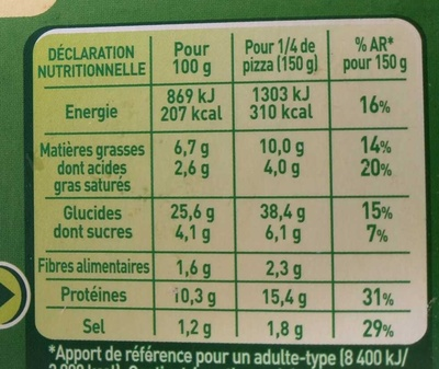 Fraîch'Up Jambon Fromages Champignons Pesto - Nutrition facts
