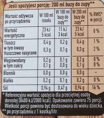 Rosół drobiowy królewski - Wartości odżywcze