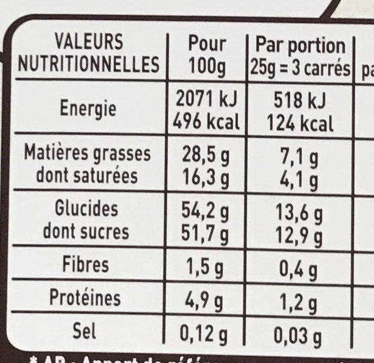 Ganache chocolat au lait - Informations nutritionnelles