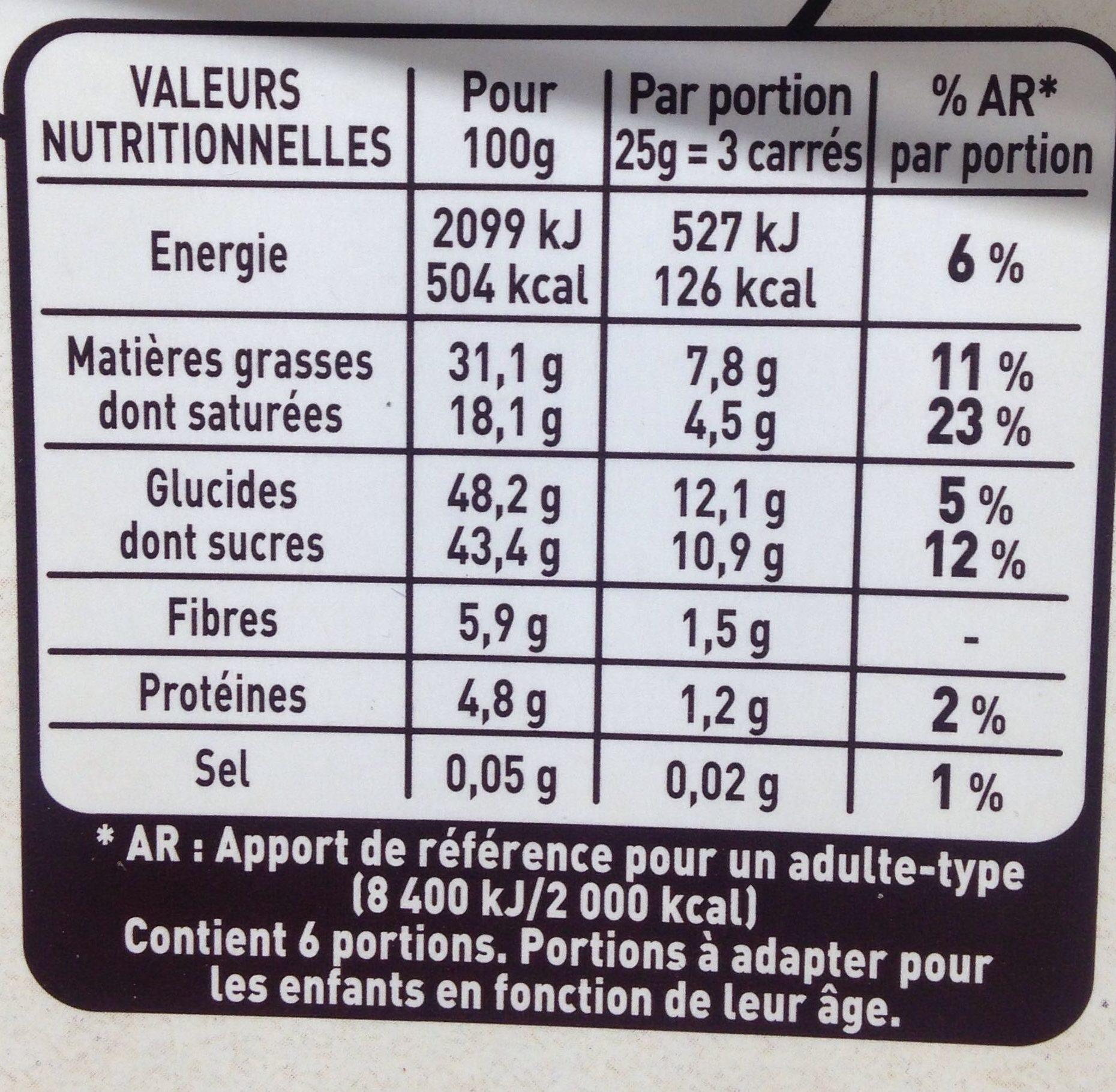 Ganache chocolat noir - Nutrition facts - fr
