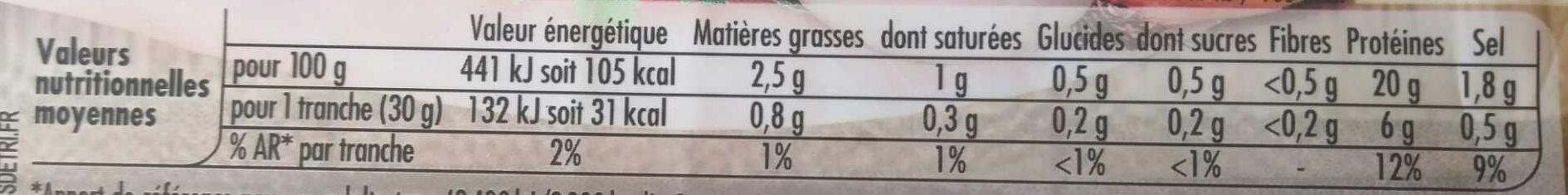 Le Bon Paris, à l'étouffée au Bouillon de Légumes - Informations nutritionnelles