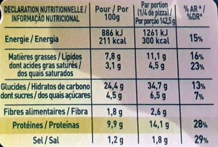 Pizza La Grandiosa - Regina pesto - Informations nutritionnelles