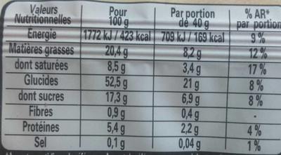 TRESOR DE GRAND MERE Pâte sablée - Nutrition facts - fr