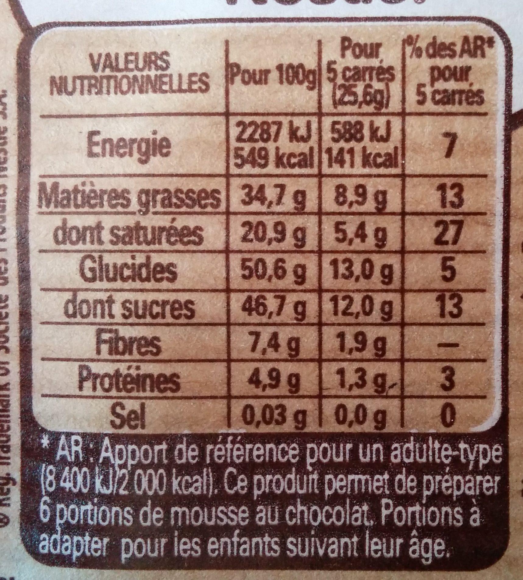 Chocolat noir dessert - Voedigswaarden