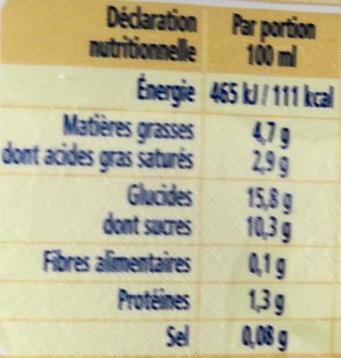 Crème Glacée Vanille, Points de gousse - Informations nutritionnelles - fr