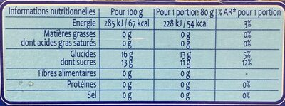 Pirulo tropical - Nutrition facts - fr