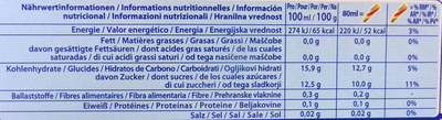 Pirulo Tropical - Nutrition facts
