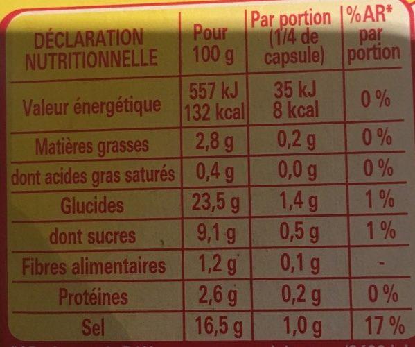 Cœur de bouillon - Voedigswaarden