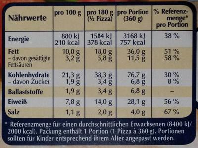 Steinofen Pizza Spinat - Informations nutritionnelles