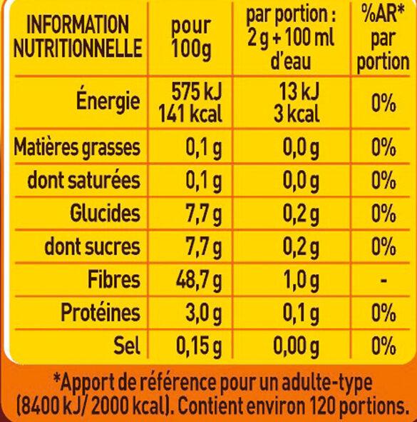 RICORE Noir Intense - Informations nutritionnelles - fr