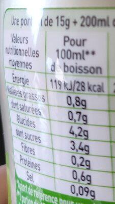 NESCAFE Cappuccino Noisette , Café soluble, Boite de - Informations nutritionnelles - fr