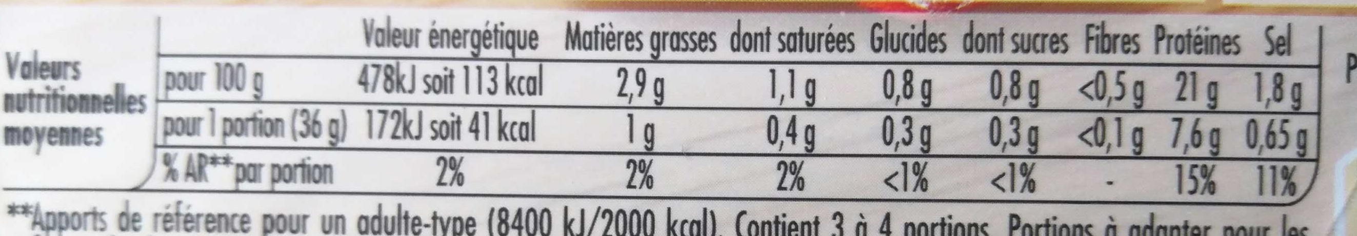 Bacon fumé - Nutrition facts