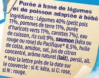 NESTLE NATURNES Les Sélections Petits Pots Bébé Légumes Verts, Riz, Saumon -2x200g -Dès 12 mois - Ingredienti - fr