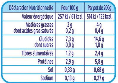 NESTLE NATURNES Les Sélections Petits Pots Bébé Légumes Verts, Riz, Saumon -2x200g -Dès 12 mois - Informations nutritionnelles - fr
