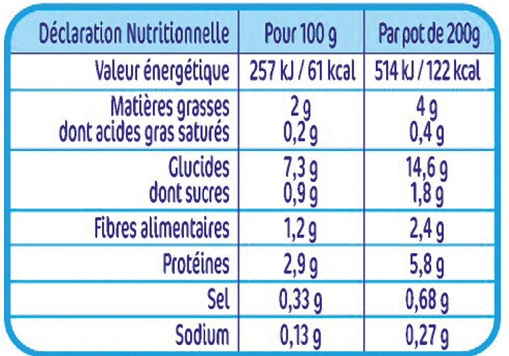 NESTLE NATURNES Les Sélections Petits Pots Bébé Légumes Verts, Riz, Saumon -2x200g -Dès 12 mois - Valori nutrizionali - fr
