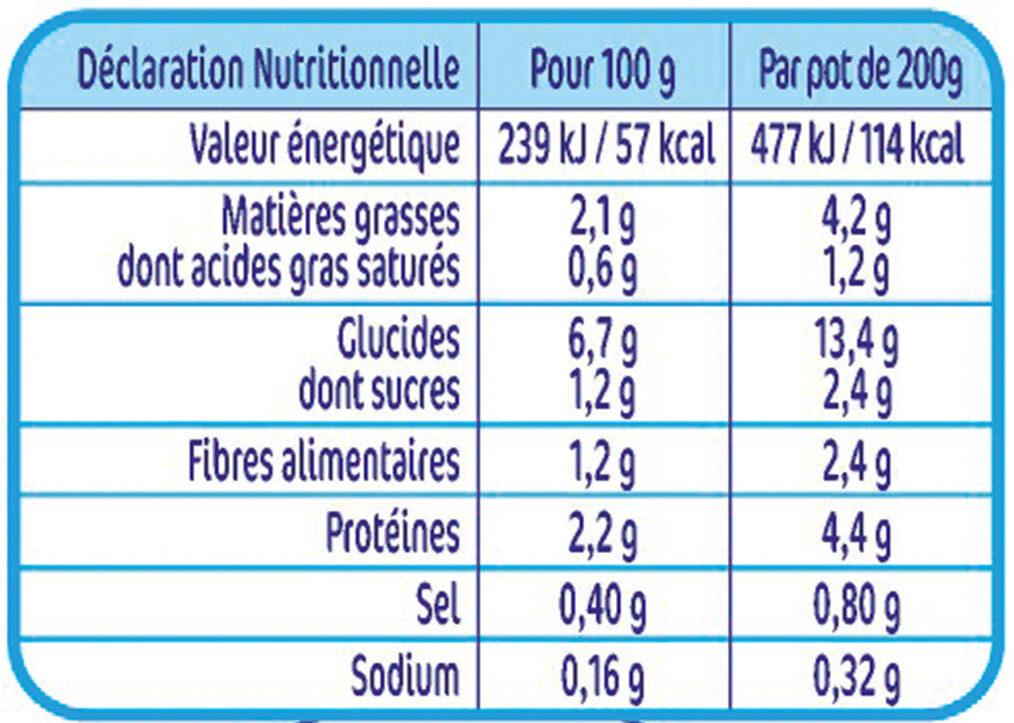 NESTLE NATURNES Les Sélections Légumes du pot-au-feu Bœuf 2x200g -Dès 8 mois - Informations nutritionnelles - fr