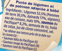 NESTLE NATURNES Les Sélections Petits Pots Bébé Epinards, Saumon aux petites pommes de terres -2x200g -Dès 8 mois - Ingredienti - fr
