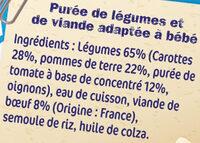NESTLE NATURNES Les Sélections Petits Pots Bébé Pommes de terre, Bœuf à la tomate -2x200g -Dès 6 mois - Ingredienti - fr