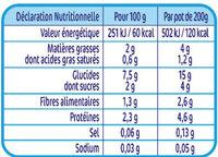 NESTLE NATURNES Les Sélections Petits Pots Bébé Pommes de terre, Bœuf à la tomate -2x200g -Dès 6 mois - Valori nutrizionali - fr