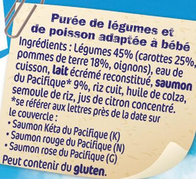 NESTLE NATURNES Les Sélections Petits Pots Bébé Douceur de carottes, Saumon -2x200g -Dès 6 mois - Ingredienti - fr