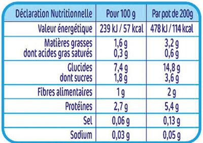NESTLE NATURNES Les Sélections Petits Pots Bébé Douceur de carottes, Saumon -2x200g -Dès 6 mois - Valori nutrizionali - fr