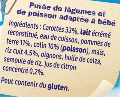 NESTLE NATURNES Les Sélections Petits Pots Bébé Carottes, Merlu blanc, Riz touche de citron -2x200g -Dès 6 mois - Ingredienti
