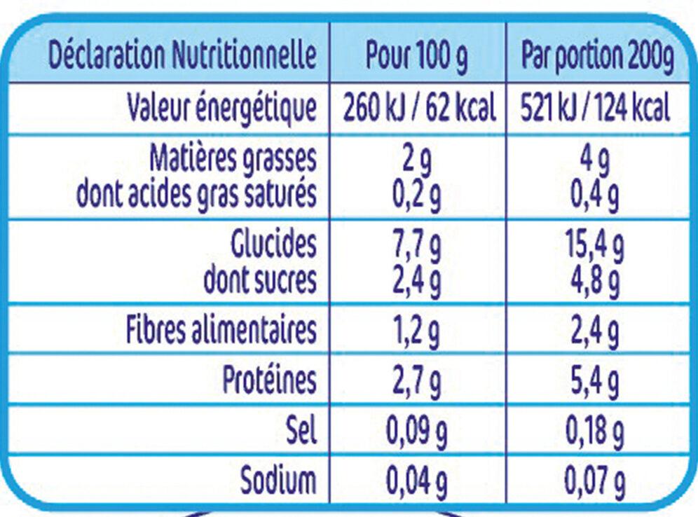NESTLE NATURNES Les Sélections Petits Pots Bébé Carottes, Merlu blanc, Riz touche de citron -2x200g -Dès 6 mois - Valori nutrizionali - fr
