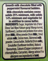 Aero Mint - Ingredients
