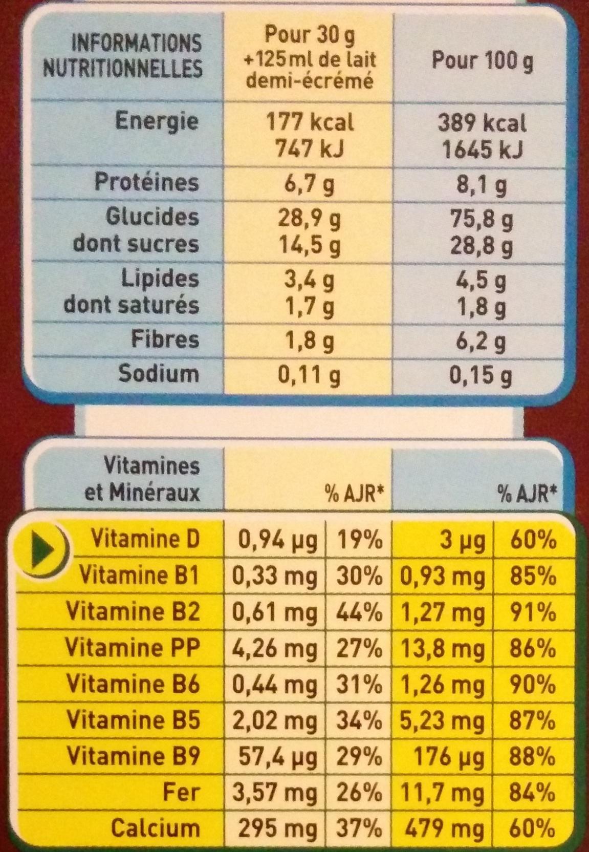 - Informazioni nutrizionali