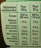 Chocapic - Informations nutritionnelles