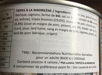 Gallos a la Madrilena - Ingredients