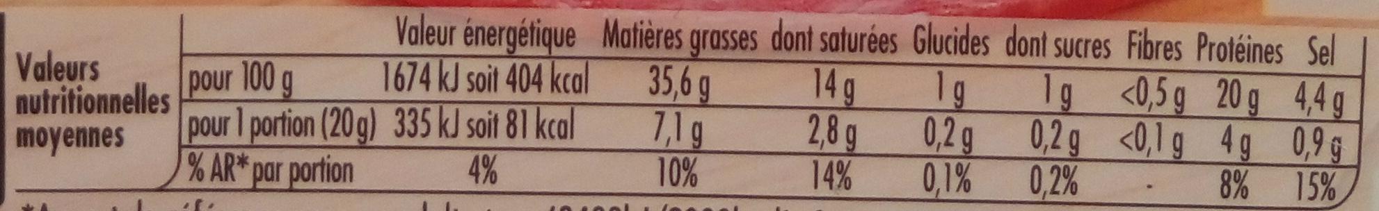 Salami 100 % pur porc - Informations nutritionnelles