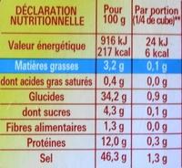 Bouillon KUB, Boeuf, dégraissé - Nutrition facts - fr