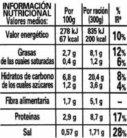 Lentejas con verduras - Informations nutritionnelles - es