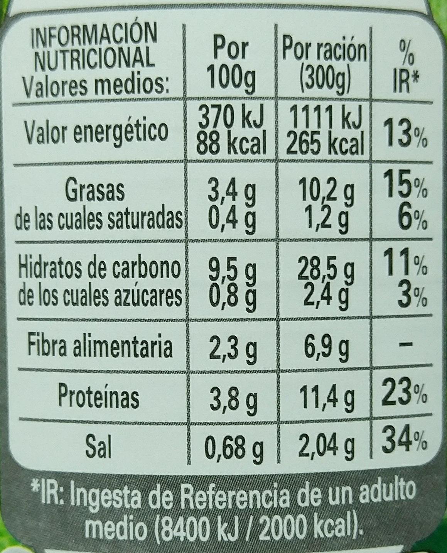 Vegetal garbanzos con espinacas - Información nutricional