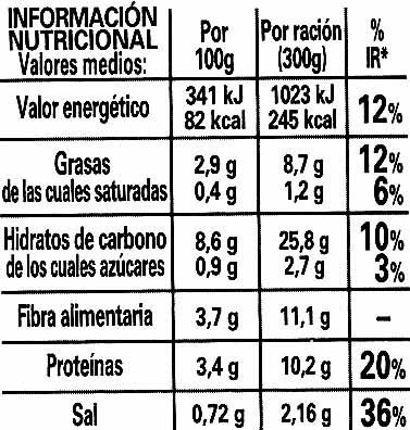Alubia pinta con arroz - Información nutricional - es