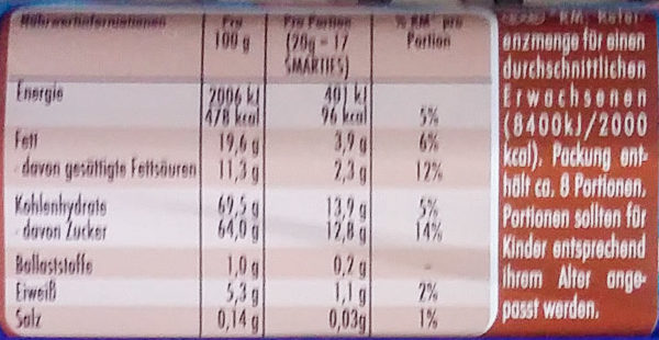 Smarties - Nutrition facts