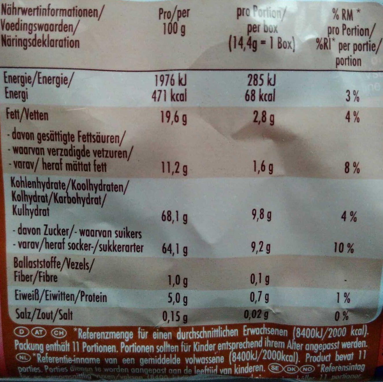 Smarties Mini - Informations nutritionnelles - de