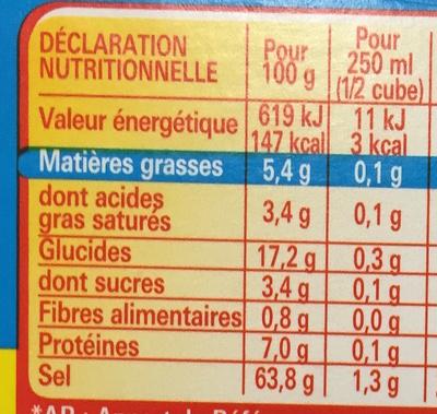 Kub Or dégraissé - Voedingswaarden