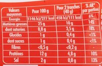 Cervelas qualité supérieure - Informations nutritionnelles - fr
