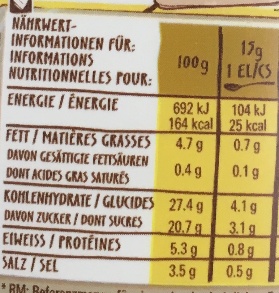 Moutarde miel - Nutrition facts - fr